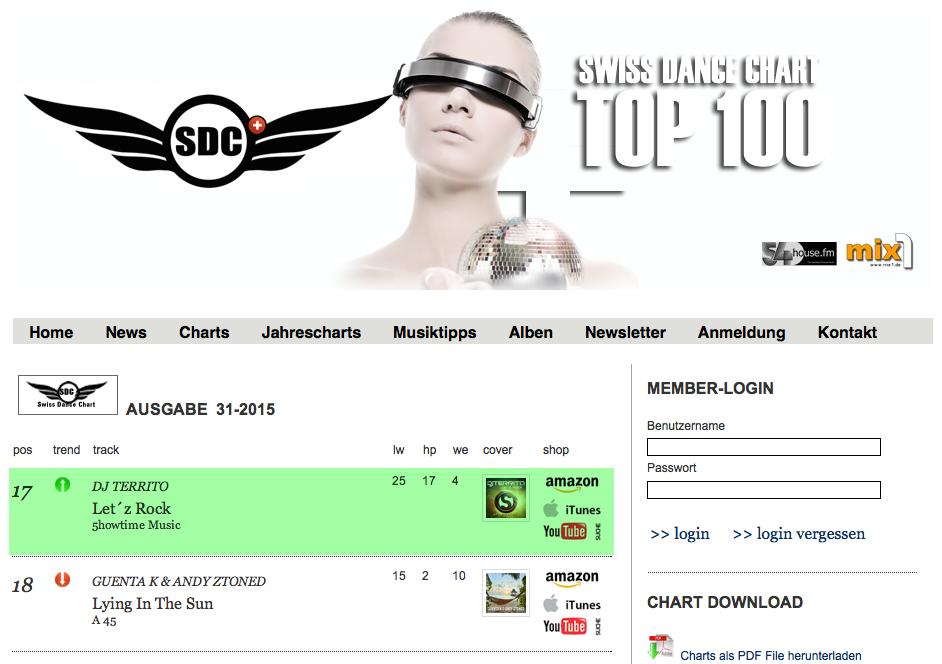 KW 31 Letz Rock Swiss Dance Charts
