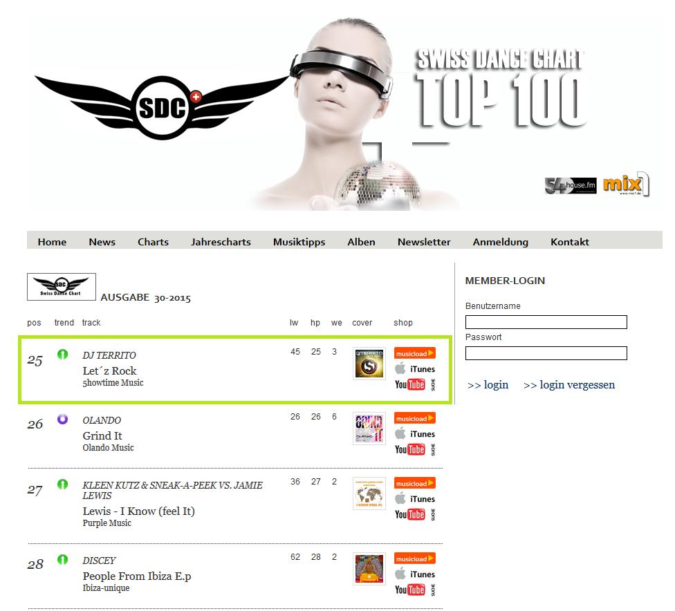 KW 30 Letz Rock Swiss Dance Charts