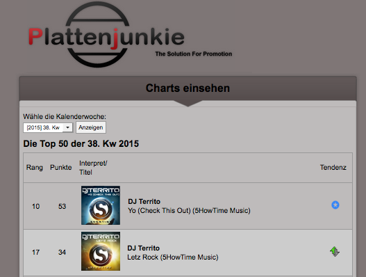 kw38 Place 10 at Plattenjunkie Charts Top 50 DJ Territo