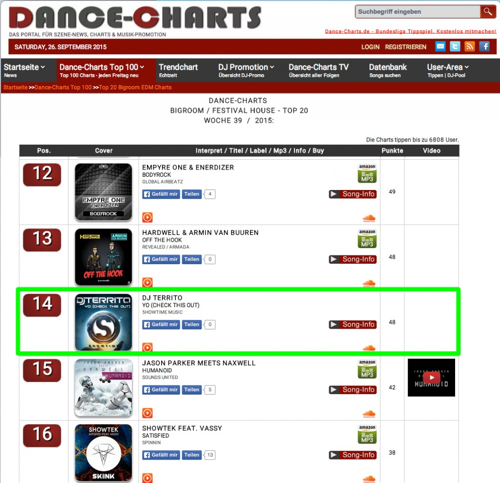 Yo (Check This Out) Top 20 Bigroom PLace 14 CW 39