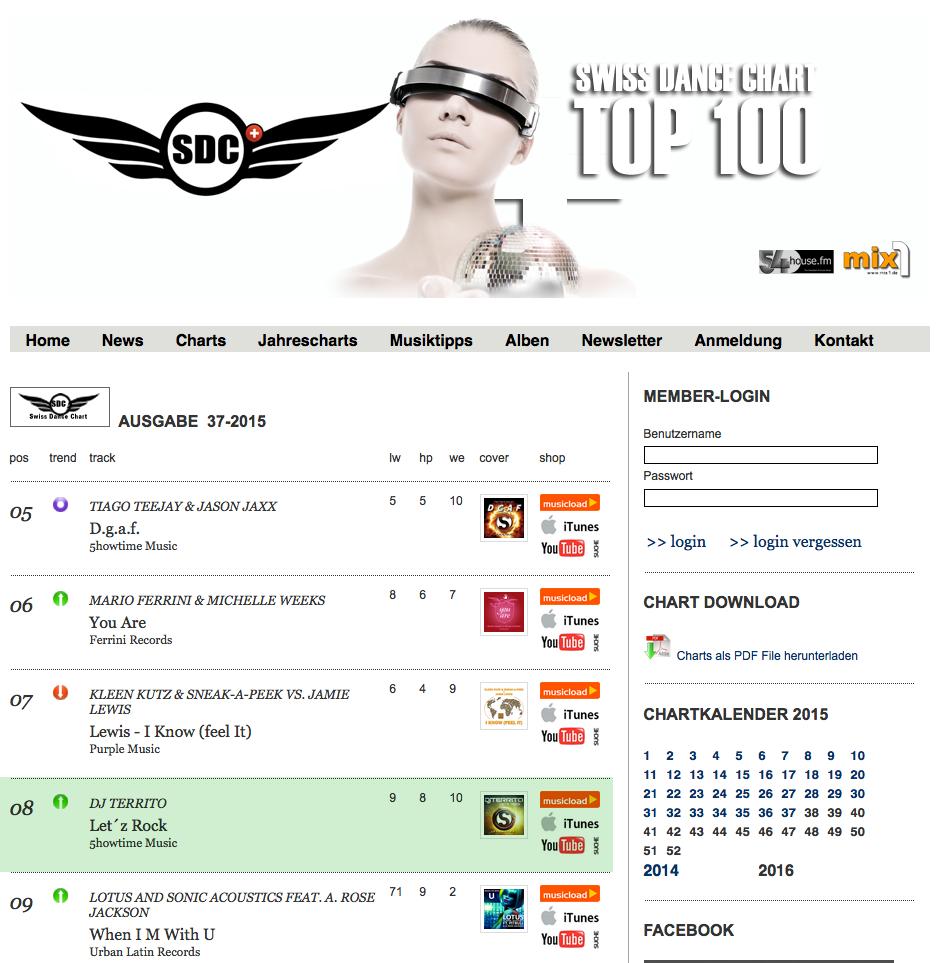KW 32 Letz Rock Swiss Dance Charts