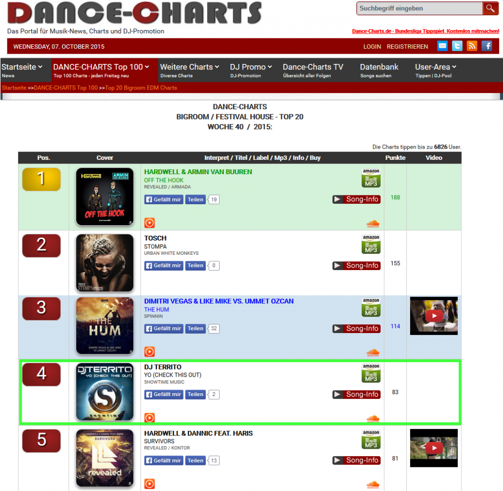 Yo (Check This Out) Top 20 Bigroom PLace 4 CW 40