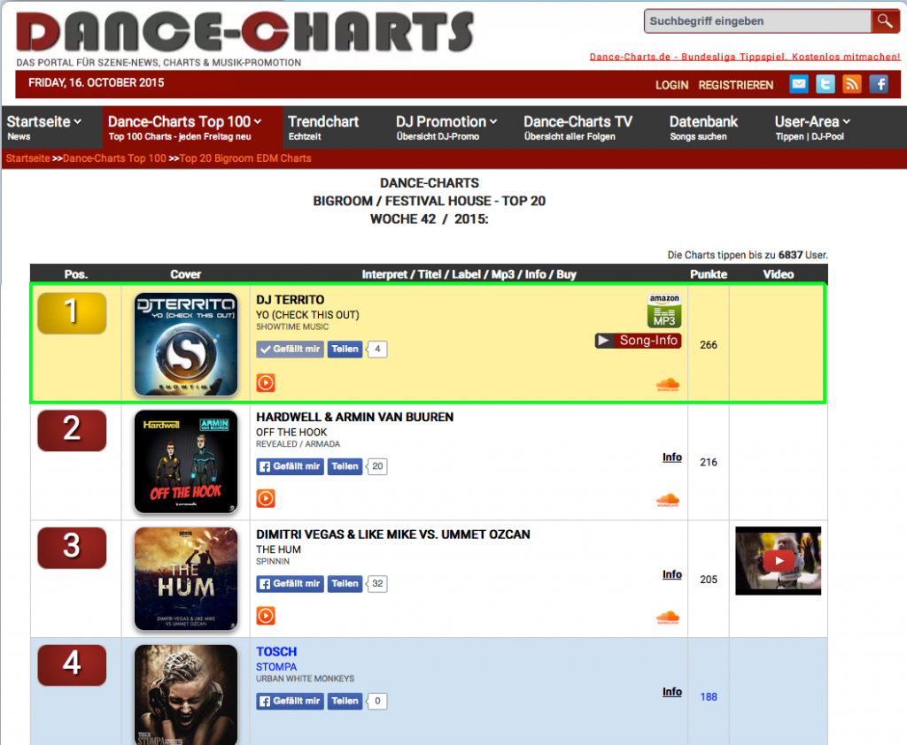 Yo (Check This Out) Top 20 Bigroom PLace 1 CW 39