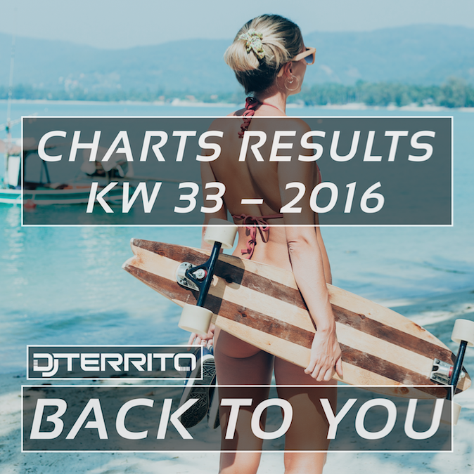 Back To You Charts Results