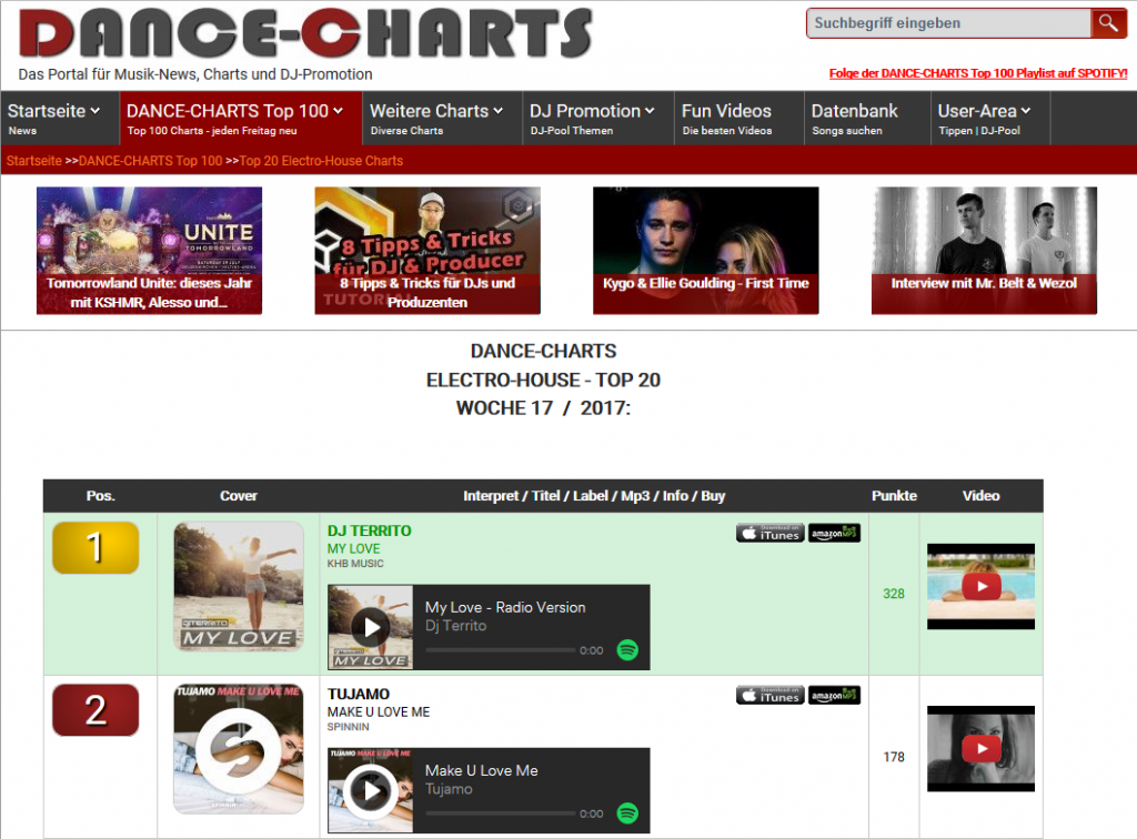 djterrito my love place 1 dance charts electro top 20 kw 17